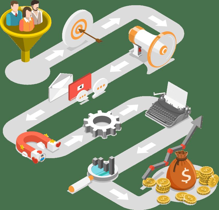 Proceso de adquisición de clientes automatizado